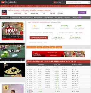 socialblade-youtube-channel-statistics